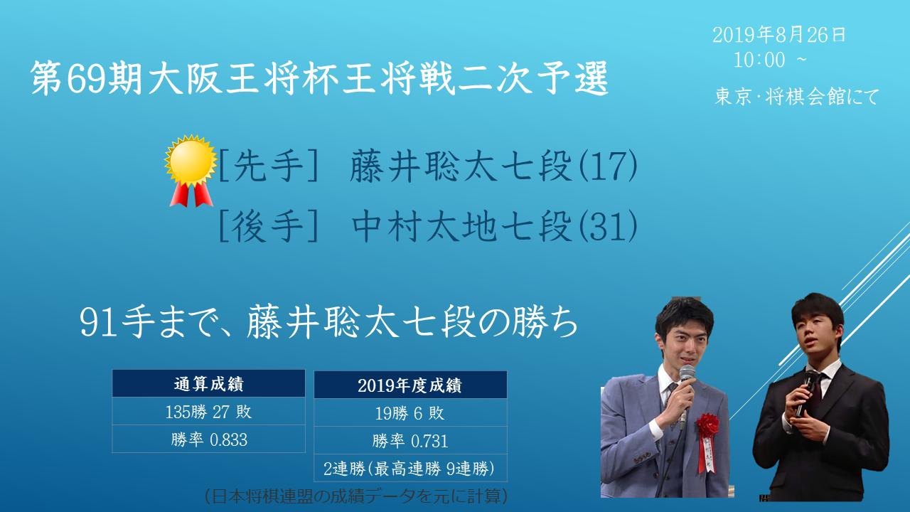 2019年8月26日 第69期大阪王将杯王将戦二次予選