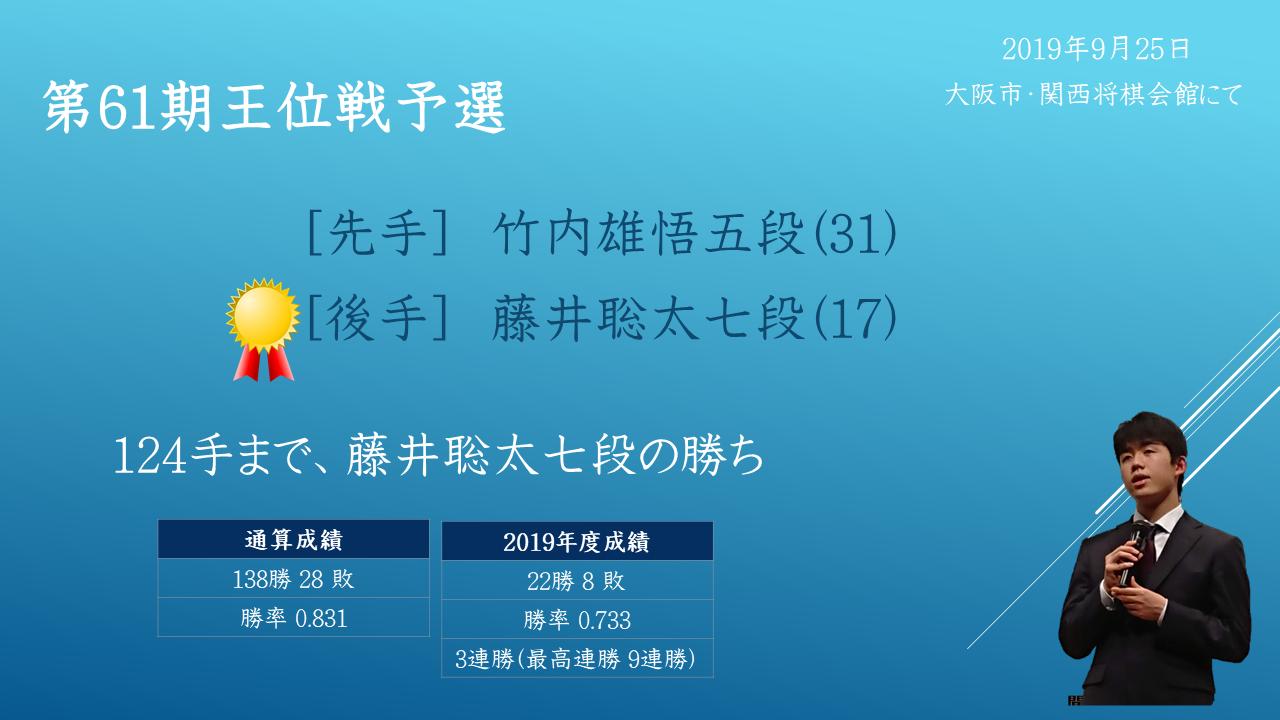 2019年9月25日 第61期王位戦予選