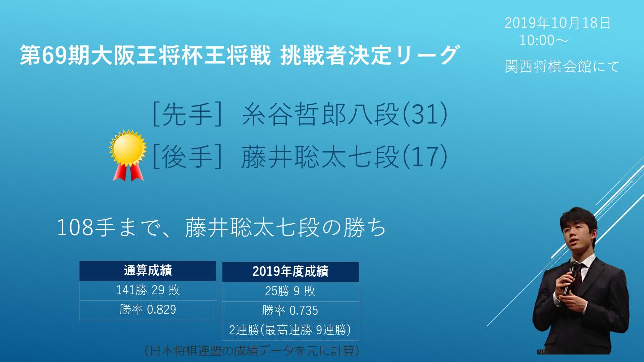 2019年10月18日 第69期大阪王将杯王将戦 挑戦者決定リーグ