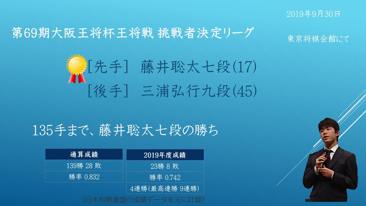 2019年9月30日 大阪王将杯王将戦 挑戦者決定リーグ