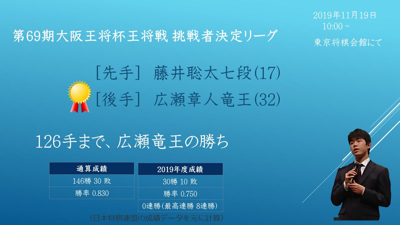 2019年11月19日 第69期大阪王将杯王将戦 挑戦者決定リーグ