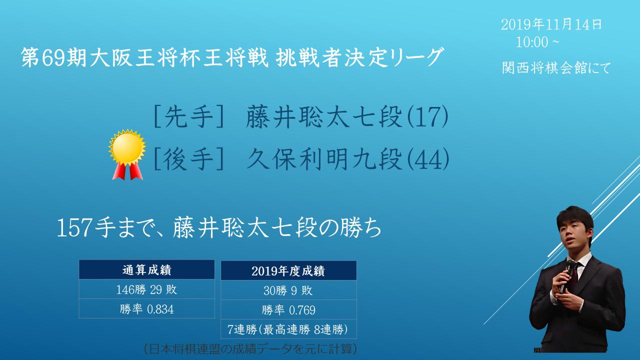 2019年11月14日 第69期大阪王将杯王将戦 挑戦者決定リーグ