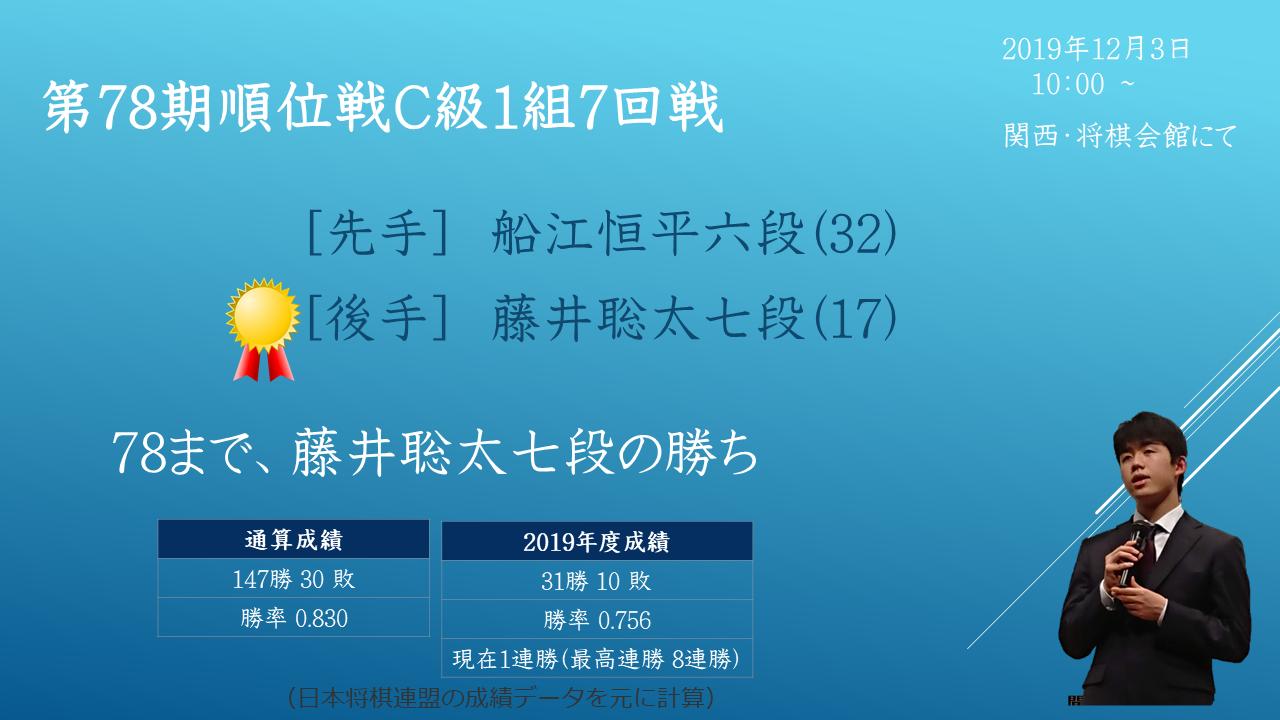 2019年12月3日 第78期順位戦C級1組7回戦