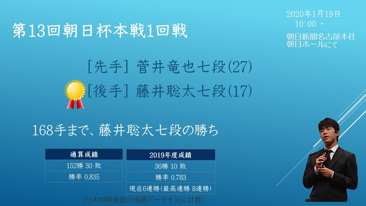 2020年1月19日 第13回朝日杯本戦1回戦