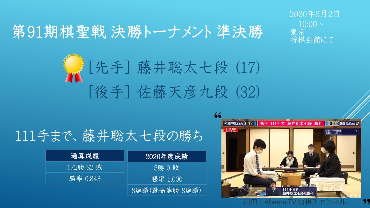 2020年6月2日 第91期棋聖戦 決勝トーナメント 準決勝