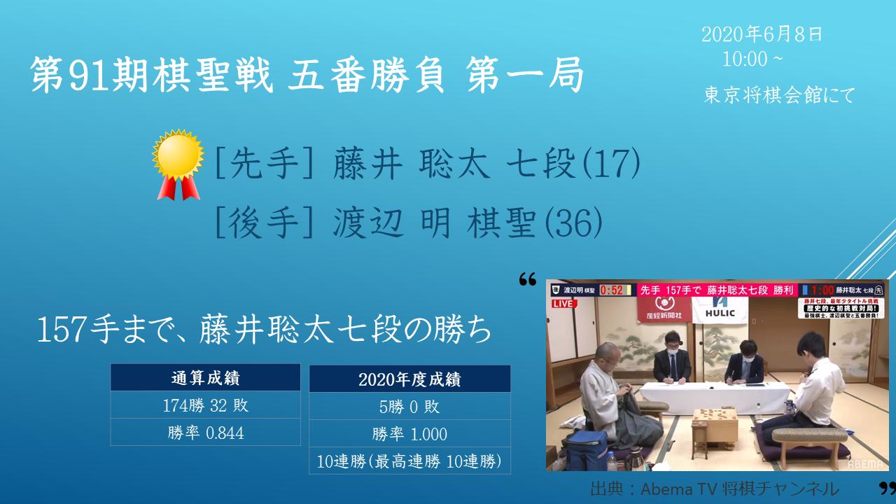 2020年6月8日 第91期棋聖戦 五番勝負 第一局