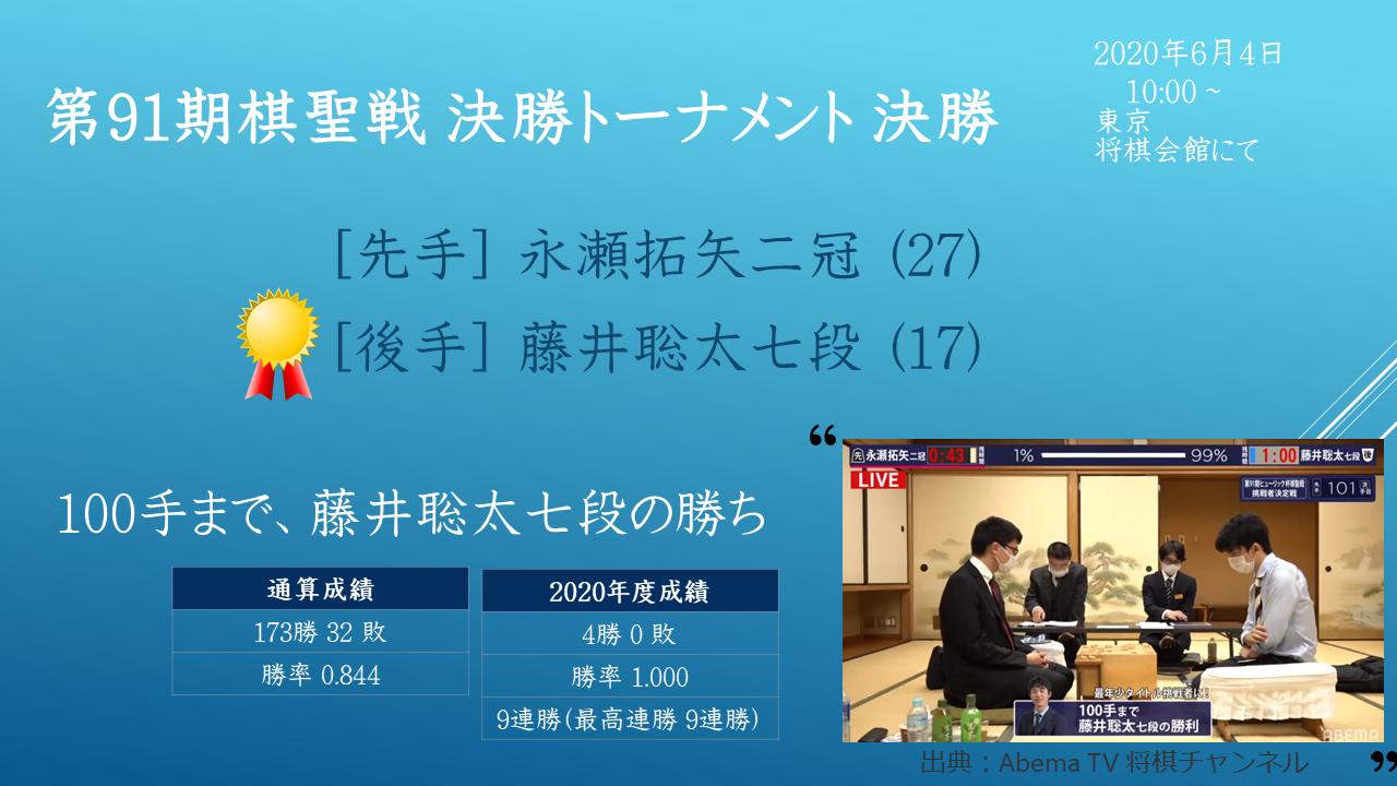 2020年6月4日 第91期棋聖戦 決勝トーナメント 決勝