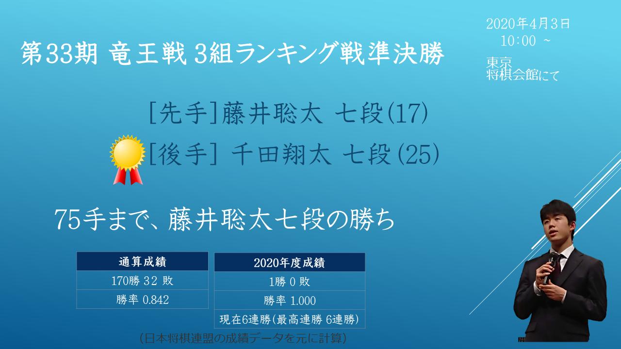 2020年4月3日 第33期竜王戦ランキング戦3組準決勝