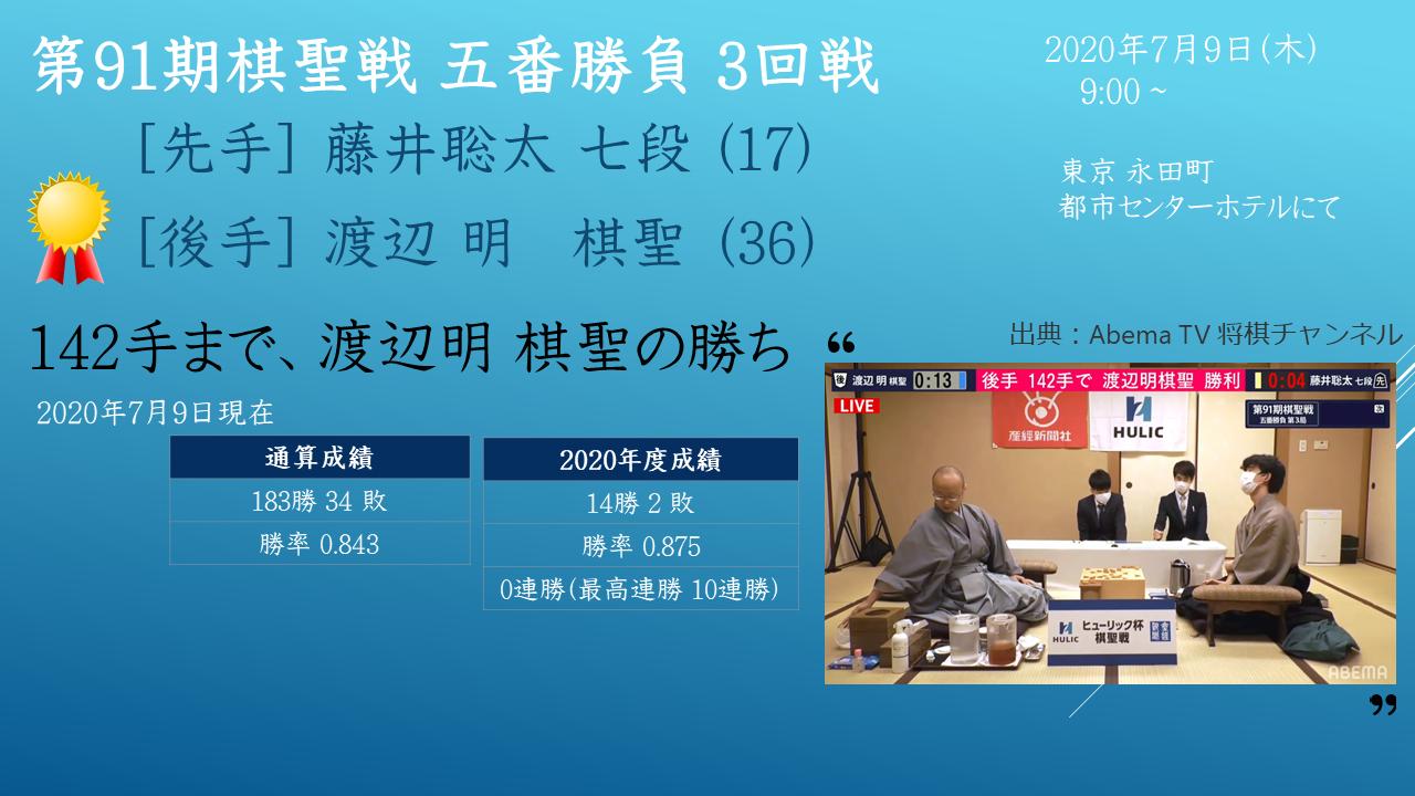 2020年7月9日 第91期棋聖戦 五番勝負 第三局