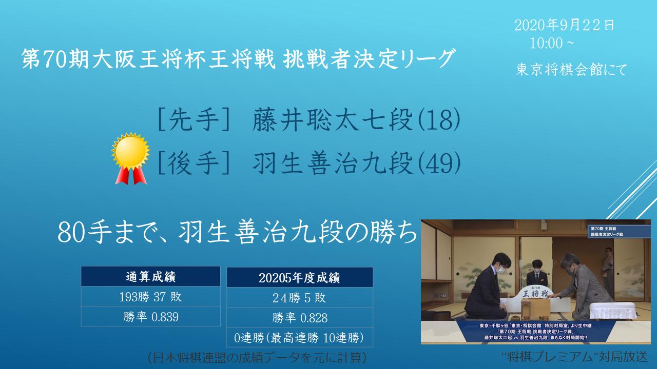 2020年9月22日 第70期大阪王将杯王将戦 挑戦者決定リーグ