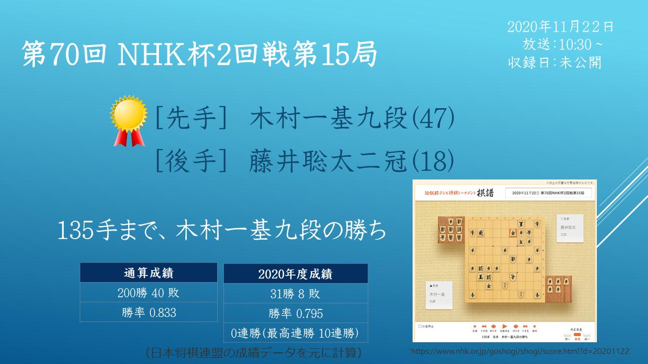 2020年11月22日 第70回 NHK杯2回戦第15局 vs 木村一基九段